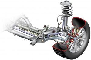 suspension vehiculo